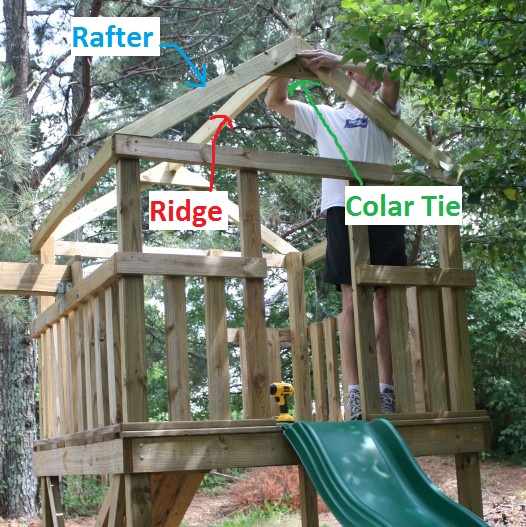 How to add a roof to a diy wooden playground playset - How to build an outdoor wooden playground ...