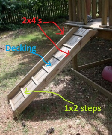 How To Build A Diy Wooden Playground Playset