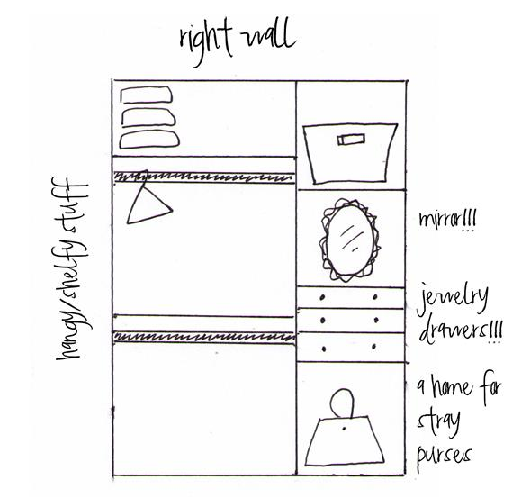 Custom closet shelf layout ideas!